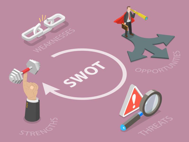 SWOT flat isometric vector concept of strategic planning technique.