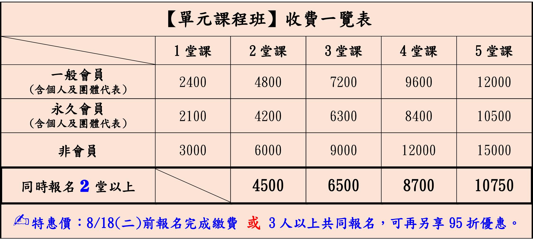 單元課程班-收費表(1)