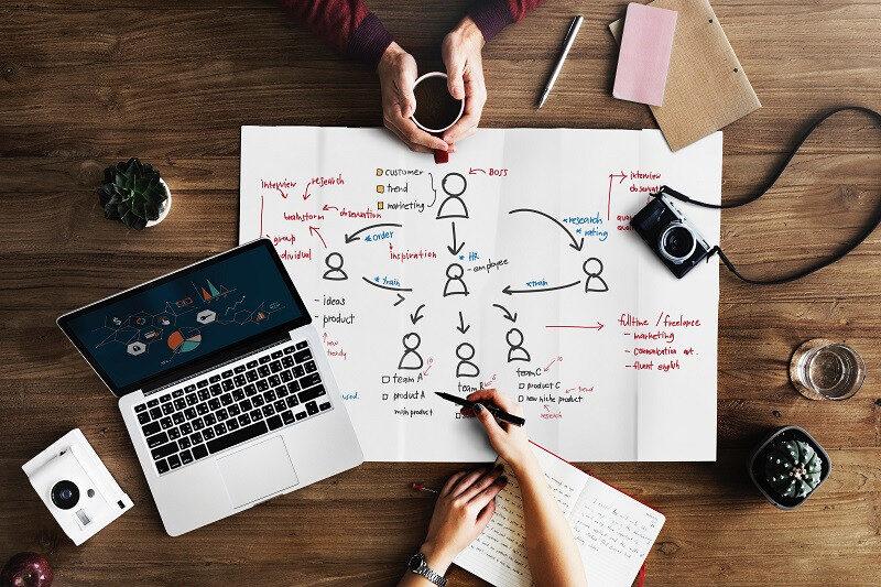 公司治理3.0設置提名委員會的四大挑戰